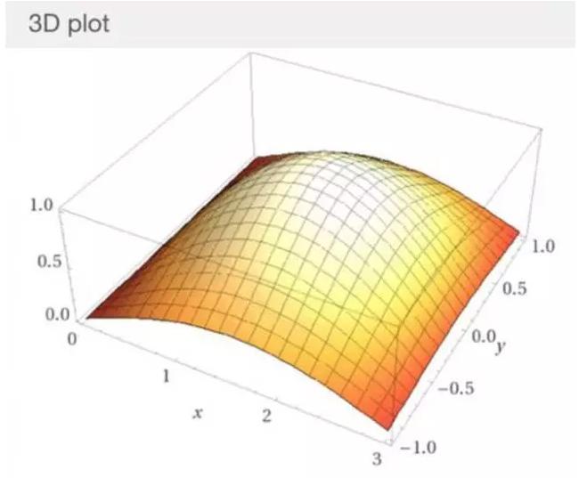 有了它们,数学统计微积分作业难题通通搞定!