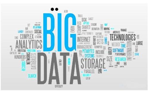 经济学绝版数据资源150个