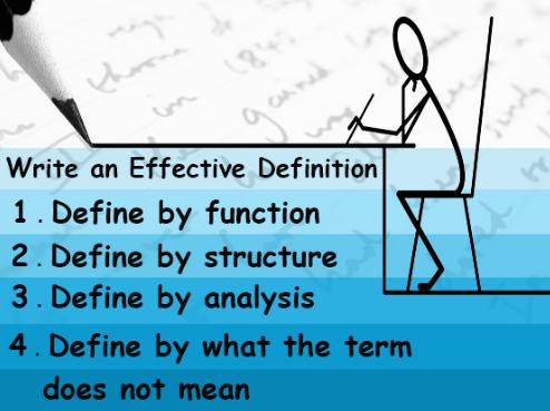 怎样写出一篇见解独到的Definition Essay